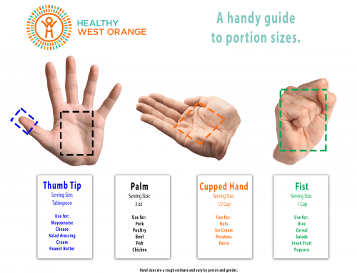 "A ""Handy"" Guide to Portion Sizes"